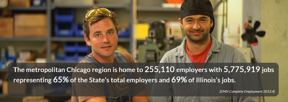 The metropolitan Chicago region is home to 255,110 employers with 5,775,919 jobs representing 65% of the State's total employers and 69% of Illinois jobs.